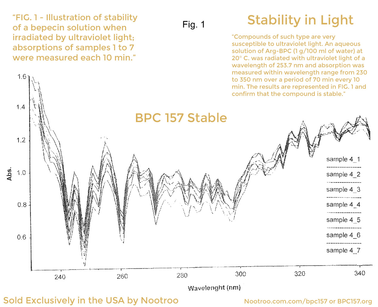BPC 157 Stability In Light